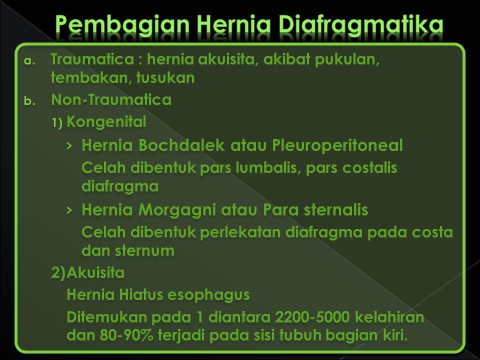a. Traumatica : hernia akuisita, akibat pukulan, tembakan, tusukan b. Non-Traumatica 1) Kongenital › Hernia Bochdalek atau Pleuroperitoneal Celah dibe