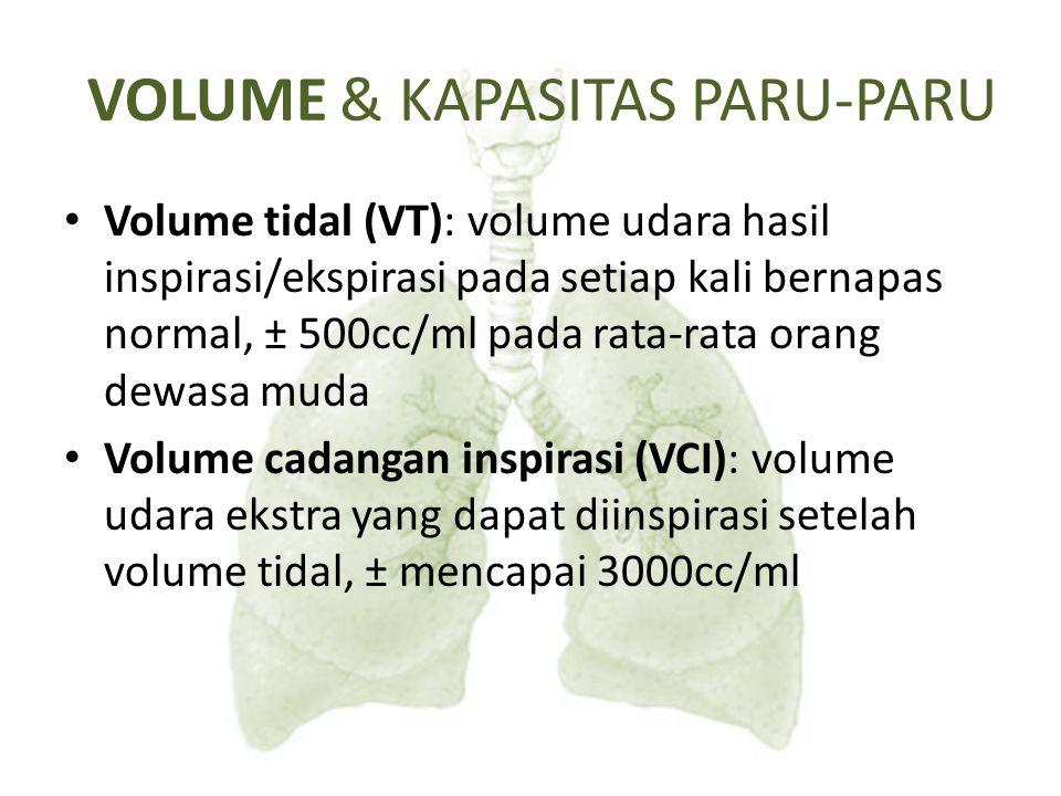 VOLUME & KAPASITAS PARU-PARU Volume tidal (VT): volume udara hasil inspirasi/ekspirasi pada setiap kali bernapas normal, ± 500cc/ml pada rata-rata ora