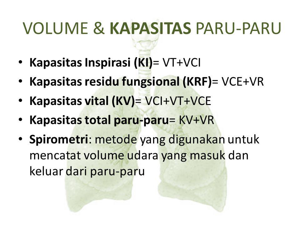 VOLUME & KAPASITAS PARU-PARU Kapasitas Inspirasi (KI)= VT+VCI Kapasitas residu fungsional (KRF)= VCE+VR Kapasitas vital (KV)= VCI+VT+VCE Kapasitas tot