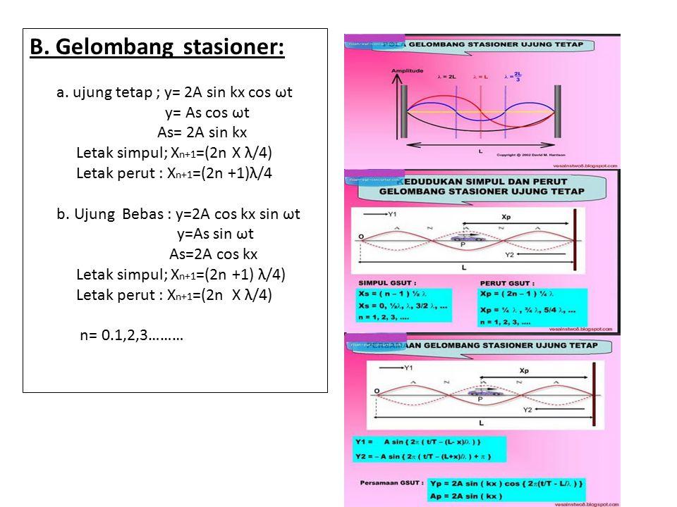 GELOMBANG BUNYI A.Frekuensi bunyi : Frekuensi audio manusia : 20 Hz - 20000Hz Frekuensi infrasonik <20 Hz Frekuensi Ultrasonik >20000Hz B.