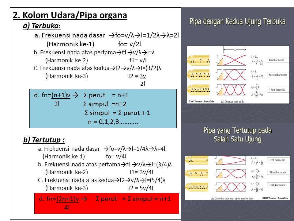 2. Kolom Udara/Pipa organa a) Terbuka : a. Frekuensi nada dasar →fo=v/λ→l=1/2λ→λ=2l (Harmonik ke-1) fo= v/2l b. Frekuensi nada atas pertama→f1→v/λ→l=λ