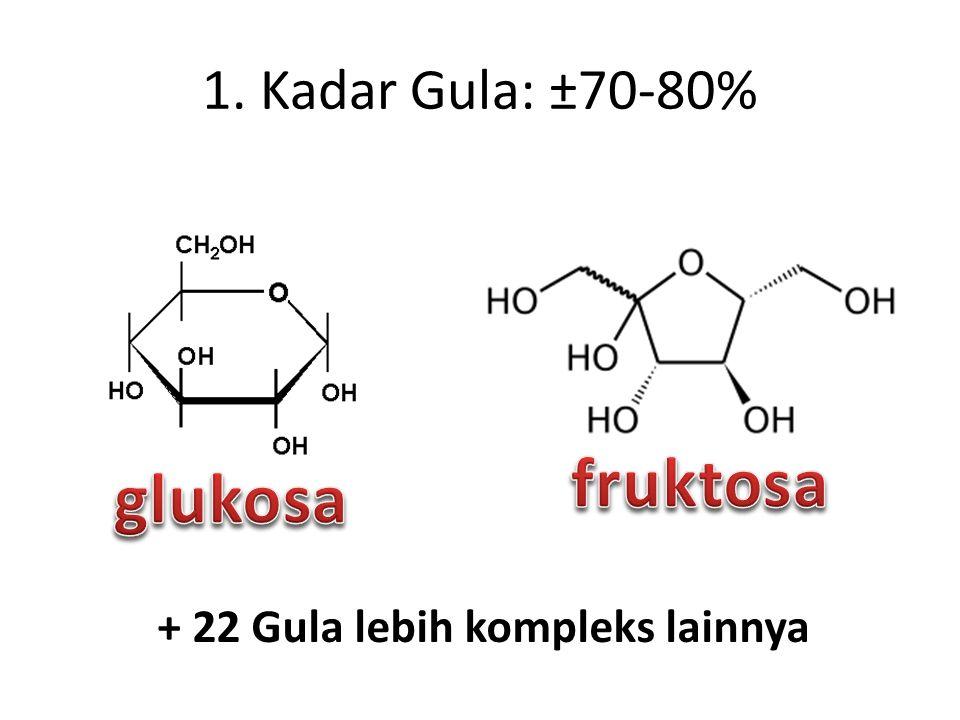 + 22 Gula lebih kompleks lainnya