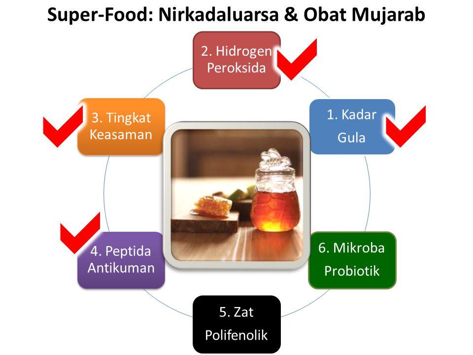 Super-Food: Nirkadaluarsa & Obat Mujarab 2. Hidrogen Peroksida 1.