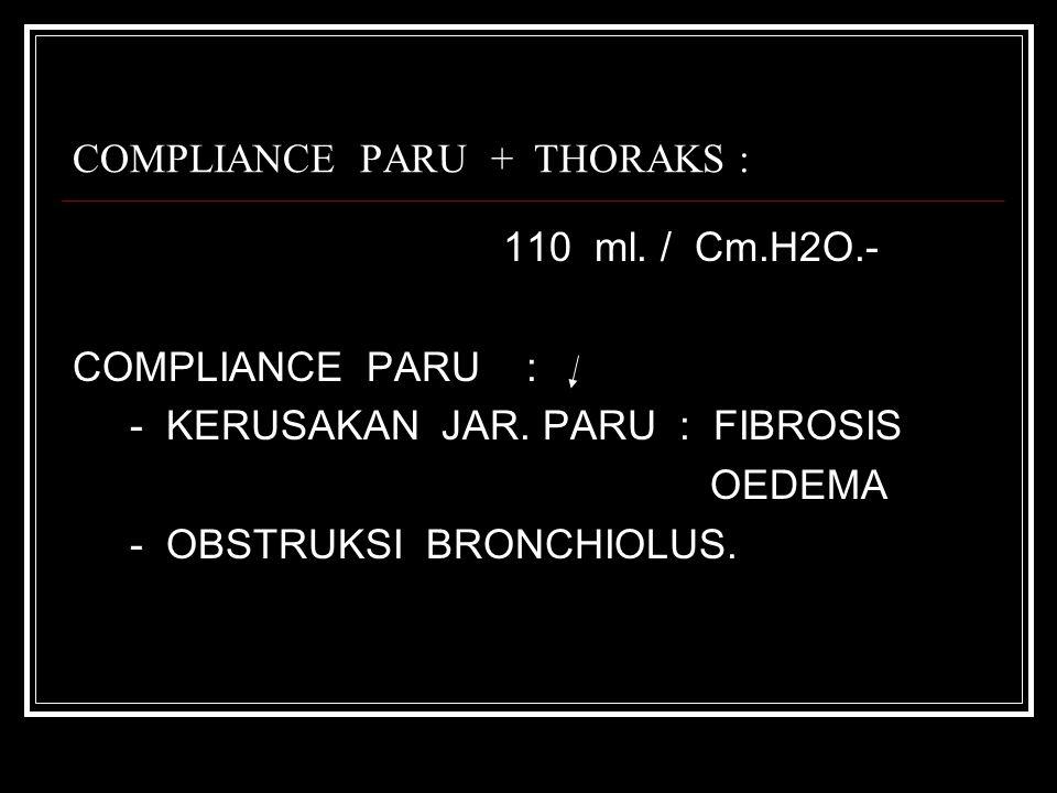 COMPLIANCE PARU + THORAKS : 110 ml. / Cm.H2O.- COMPLIANCE PARU : - KERUSAKAN JAR. PARU : FIBROSIS OEDEMA - OBSTRUKSI BRONCHIOLUS.