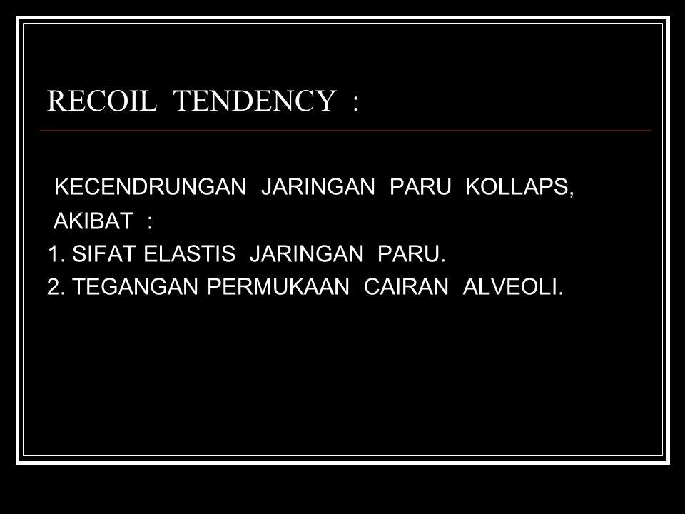 RECOIL TENDENCY : KECENDRUNGAN JARINGAN PARU KOLLAPS, AKIBAT : 1. SIFAT ELASTIS JARINGAN PARU. 2. TEGANGAN PERMUKAAN CAIRAN ALVEOLI.