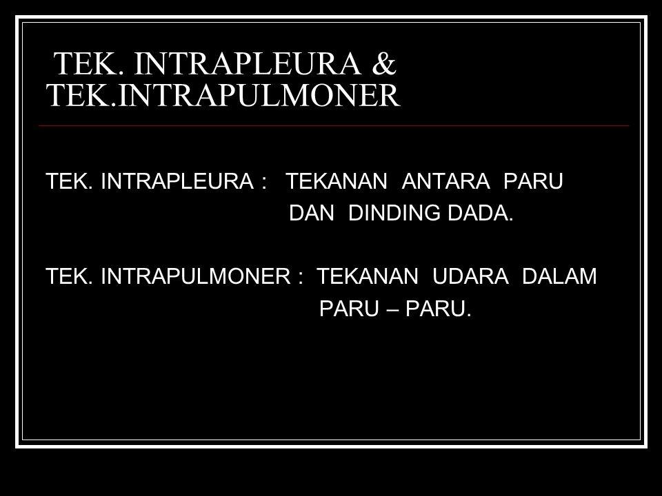 TEK. INTRAPLEURA & TEK.INTRAPULMONER TEK. INTRAPLEURA : TEKANAN ANTARA PARU DAN DINDING DADA. TEK. INTRAPULMONER : TEKANAN UDARA DALAM PARU – PARU.