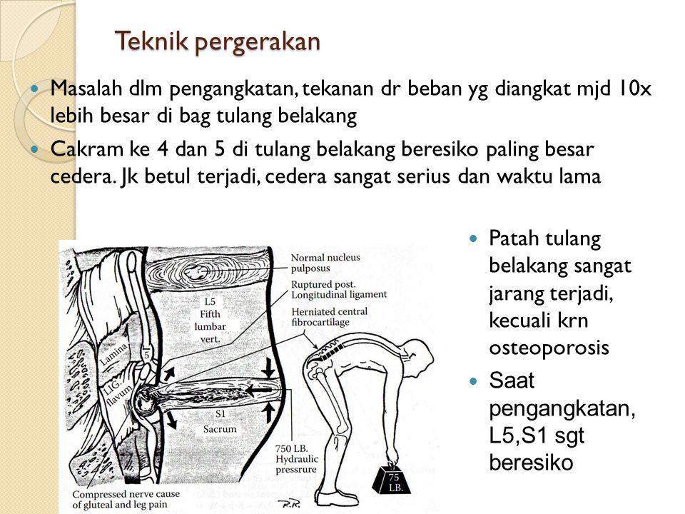 Teknik pergerakan Masalah dlm pengangkatan, tekanan dr beban yg diangkat mjd 10x lebih besar di bag tulang belakang Cakram ke 4 dan 5 di tulang belakang beresiko paling besar cedera.