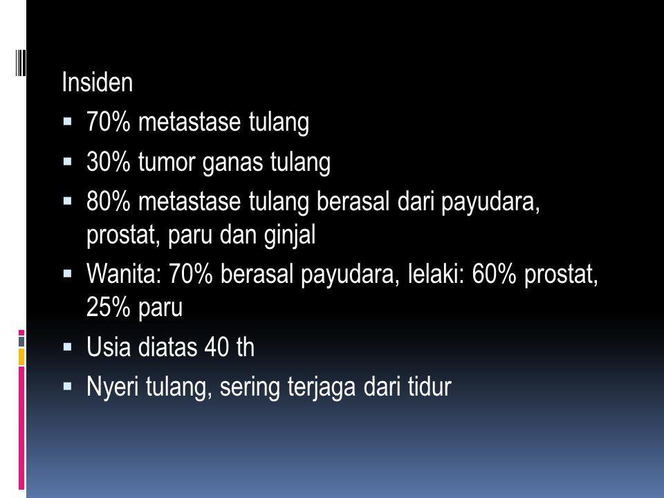 Insiden  70% metastase tulang  30% tumor ganas tulang  80% metastase tulang berasal dari payudara, prostat, paru dan ginjal  Wanita: 70% berasal payudara, lelaki: 60% prostat, 25% paru  Usia diatas 40 th  Nyeri tulang, sering terjaga dari tidur