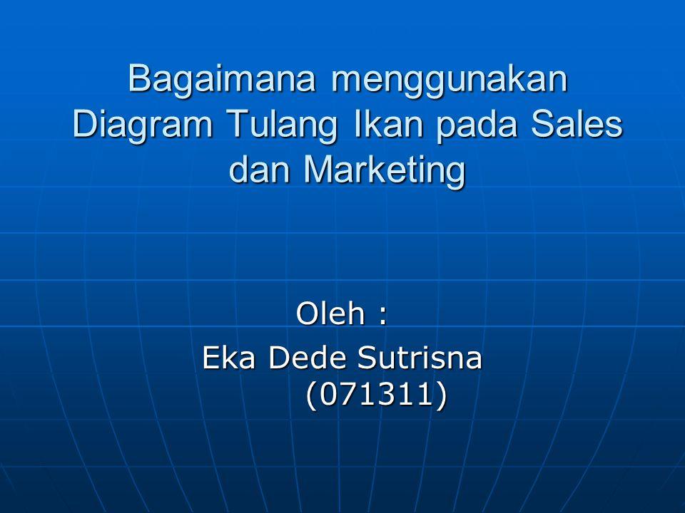 Bagaimana menggunakan Diagram Tulang Ikan pada Sales dan Marketing Oleh : Eka Dede Sutrisna (071311)