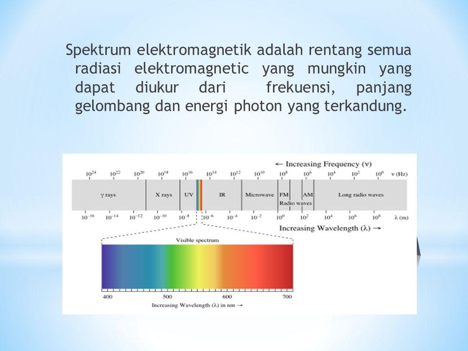 Spektrum elektromagnetik adalah rentang semua radiasi elektromagnetic yang mungkin yang dapat diukur dari frekuensi, panjang gelombang dan energi phot