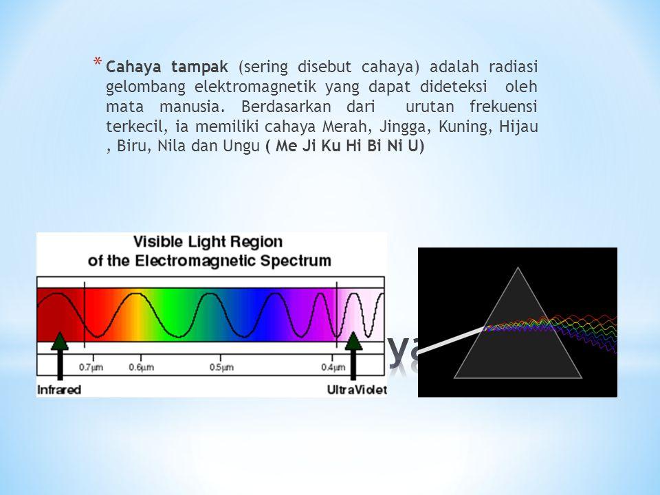 * Cahaya tampak (sering disebut cahaya) adalah radiasi gelombang elektromagnetik yang dapat dideteksi oleh mata manusia. Berdasarkan dari urutan freku