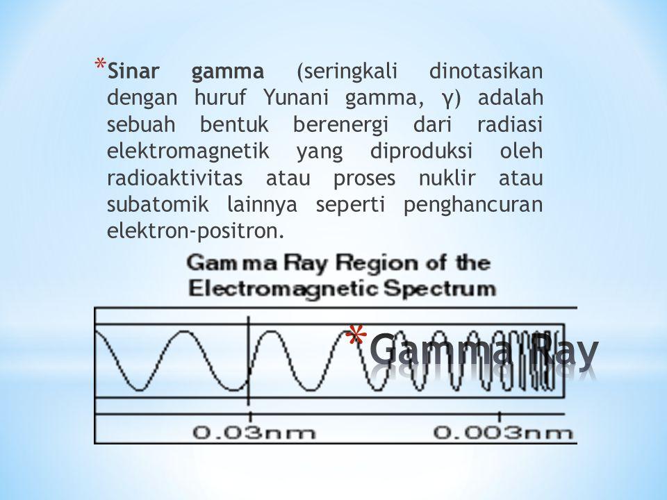 * Sinar gamma (seringkali dinotasikan dengan huruf Yunani gamma, γ) adalah sebuah bentuk berenergi dari radiasi elektromagnetik yang diproduksi oleh radioaktivitas atau proses nuklir atau subatomik lainnya seperti penghancuran elektron-positron.