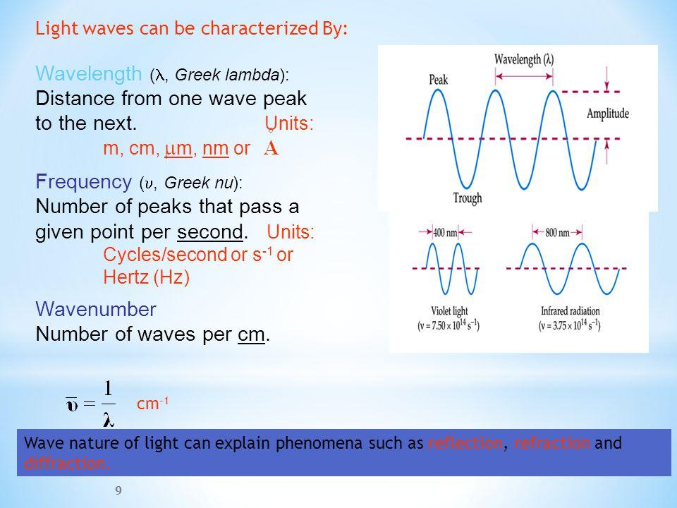 1.Gelombang elektromagnetik dapat merambat dalam ruang tanpa medium 2.