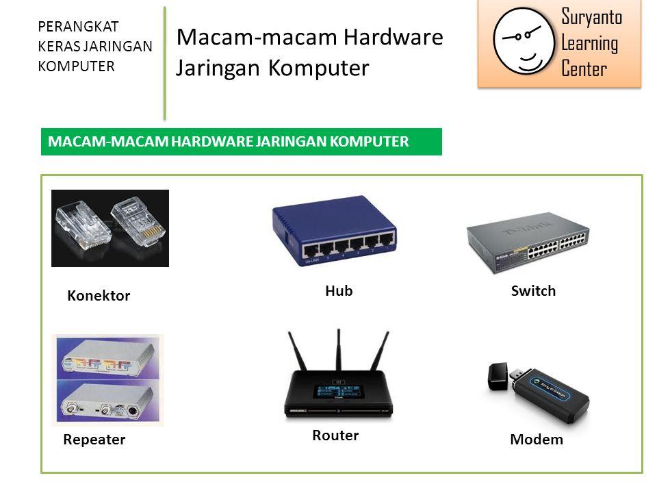 Macam-macam Hardware Jaringan Komputer MACAM-MACAM HARDWARE JARINGAN KOMPUTER PERANGKAT KERAS JARINGAN KOMPUTER Konektor HubSwitch Repeater Router Mod