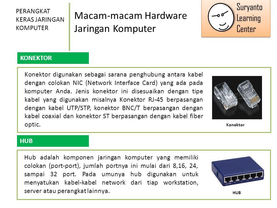 Macam-macam Hardware Jaringan Komputer KONEKTOR PERANGKAT KERAS JARINGAN KOMPUTER Konektor digunakan sebagai sarana penghubung antara kabel dengan col