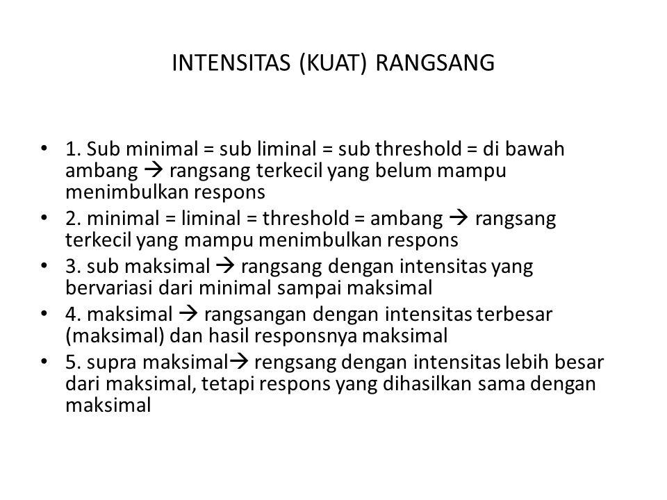 INTENSITAS (KUAT) RANGSANG 1.