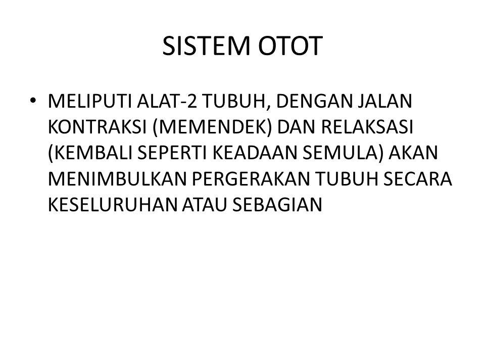 SIFAT-SIFAT OTOT JANTUNG 1.