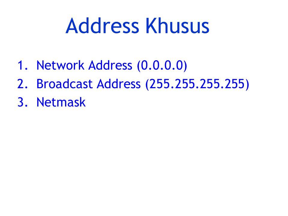 Address Khusus 1.Network Address (0.0.0.0) 2.Broadcast Address (255.255.255.255) 3.Netmask