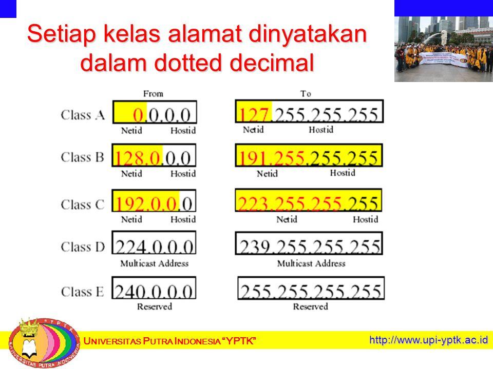 U NIVERSITAS P UTRA I NDONESIA YPTK http://www.upi-yptk.ac.id Setiap kelas alamat dinyatakan dalam dotted decimal