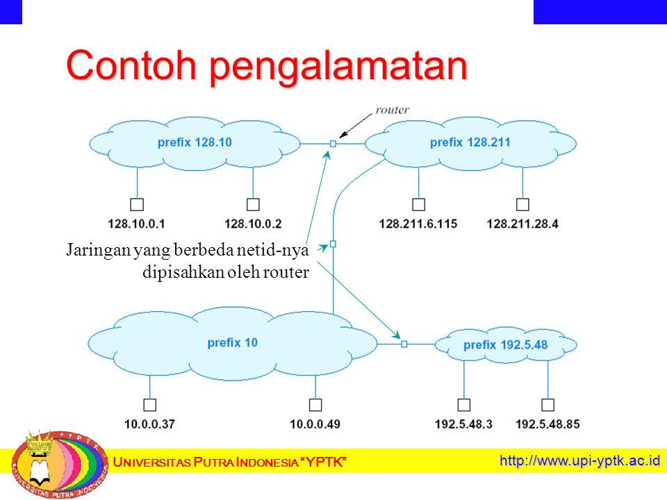 U NIVERSITAS P UTRA I NDONESIA YPTK http://www.upi-yptk.ac.id Contoh pengalamatan Jaringan yang berbeda netid-nya dipisahkan oleh router