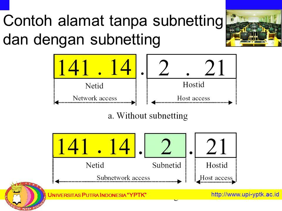 http://www.upi-yptk.ac.id Contoh alamat tanpa subnetting dan dengan subnetting