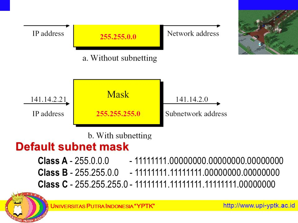 U NIVERSITAS P UTRA I NDONESIA YPTK http://www.upi-yptk.ac.id Default subnet mask Class A - 255.0.0.0 - 11111111.00000000.00000000.00000000 Class B - 255.255.0.0 - 11111111.11111111.00000000.00000000 Class C - 255.255.255.0 - 11111111.11111111.11111111.00000000