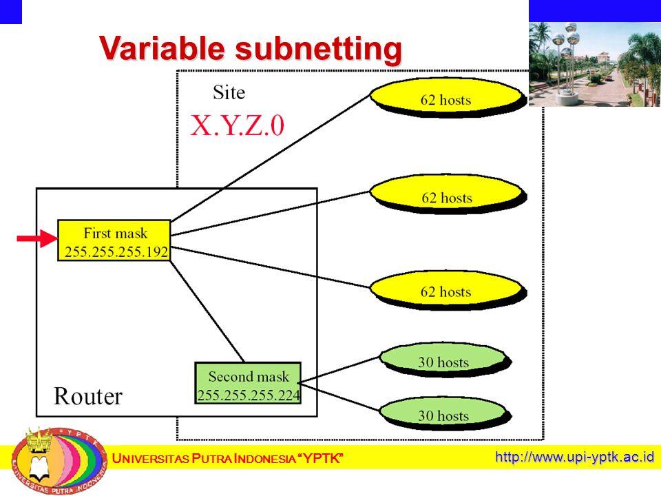U NIVERSITAS P UTRA I NDONESIA YPTK http://www.upi-yptk.ac.id Variable subnetting