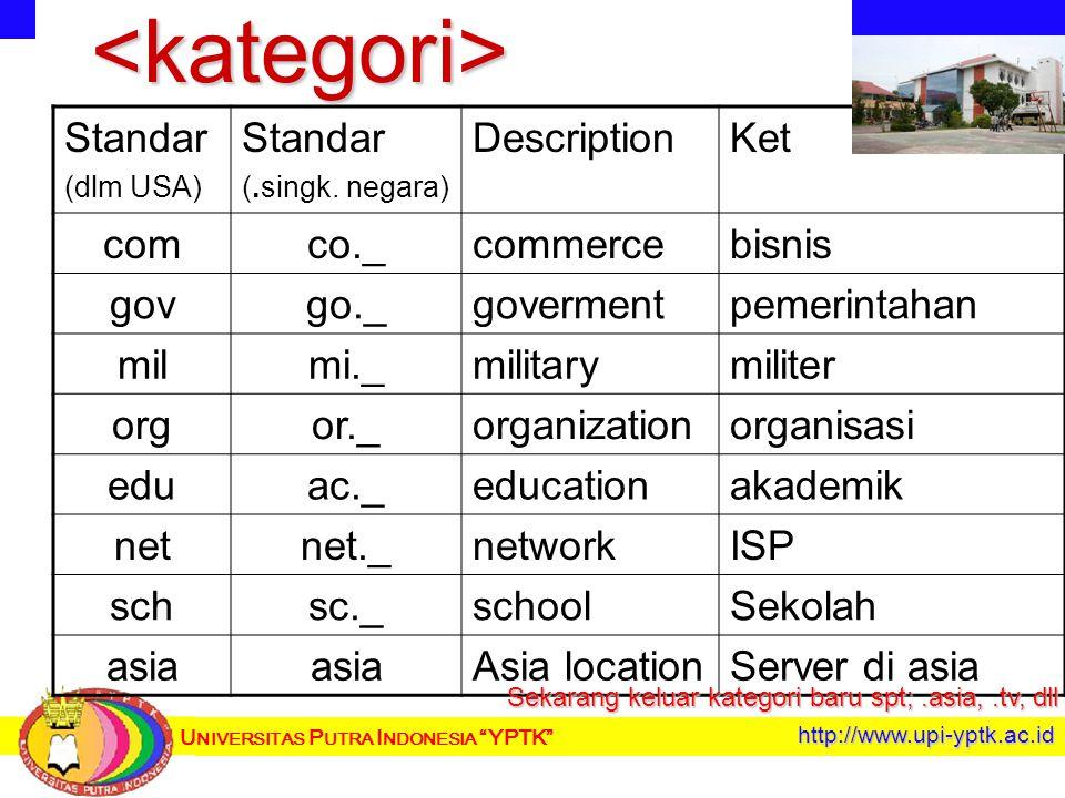 U NIVERSITAS P UTRA I NDONESIA YPTK http://www.upi-yptk.ac.id <kategori> Standar (dlm USA) Standar (.singk.