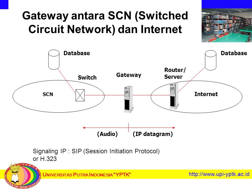 U NIVERSITAS P UTRA I NDONESIA YPTK http://www.upi-yptk.ac.id Gateway antara SCN (Switched Circuit Network) dan Internet Gateway Switch Router/ Server SCN Internet (Audio) Database (IP datagram) Signaling IP : SIP (Session Initiation Protocol) or H.323