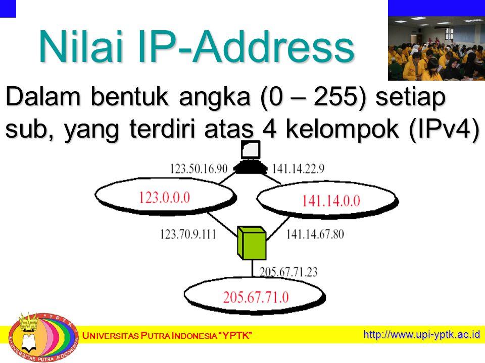 U NIVERSITAS P UTRA I NDONESIA YPTK http://www.upi-yptk.ac.id Nilai IP-Address Dalam bentuk angka (0 – 255) setiap sub, yang terdiri atas 4 kelompok (IPv4)