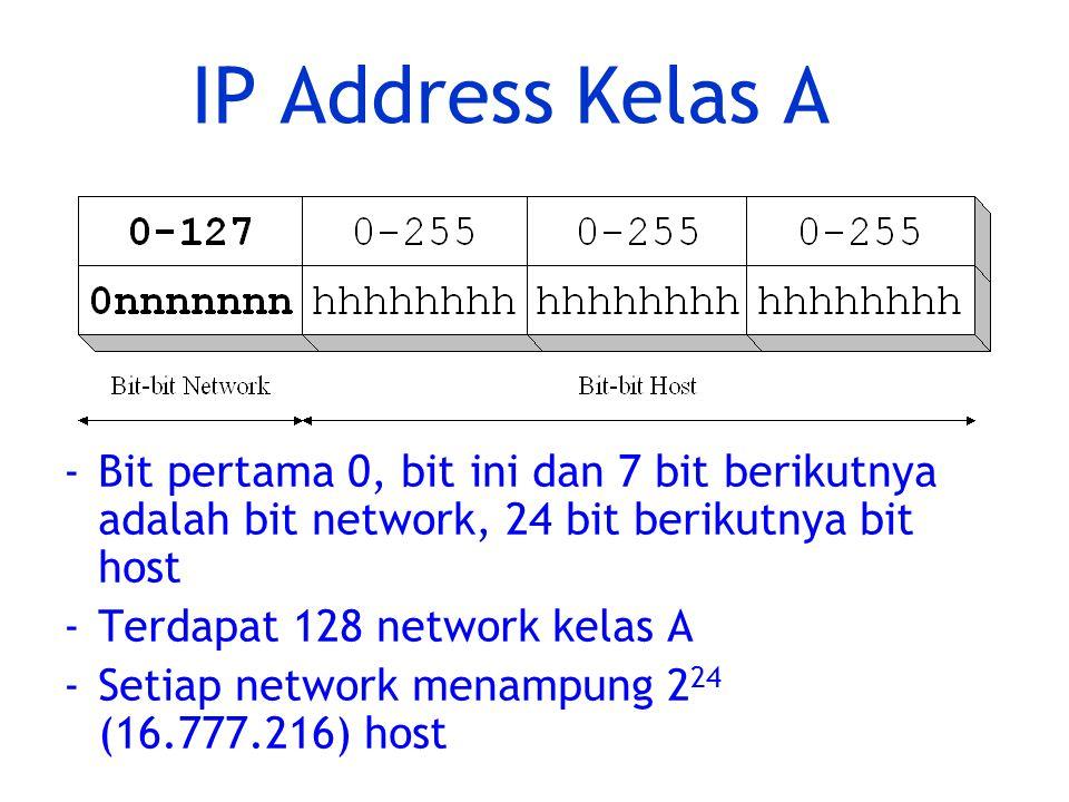 IP Address Kelas A -Bit pertama 0, bit ini dan 7 bit berikutnya adalah bit network, 24 bit berikutnya bit host -Terdapat 128 network kelas A -Setiap network menampung 2 24 (16.777.216) host