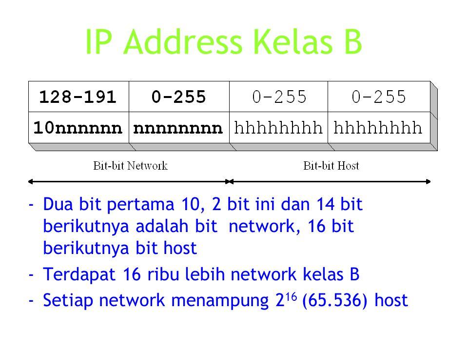 IP Address Kelas B -Dua bit pertama 10, 2 bit ini dan 14 bit berikutnya adalah bit network, 16 bit berikutnya bit host -Terdapat 16 ribu lebih network kelas B -Setiap network menampung 2 16 (65.536) host