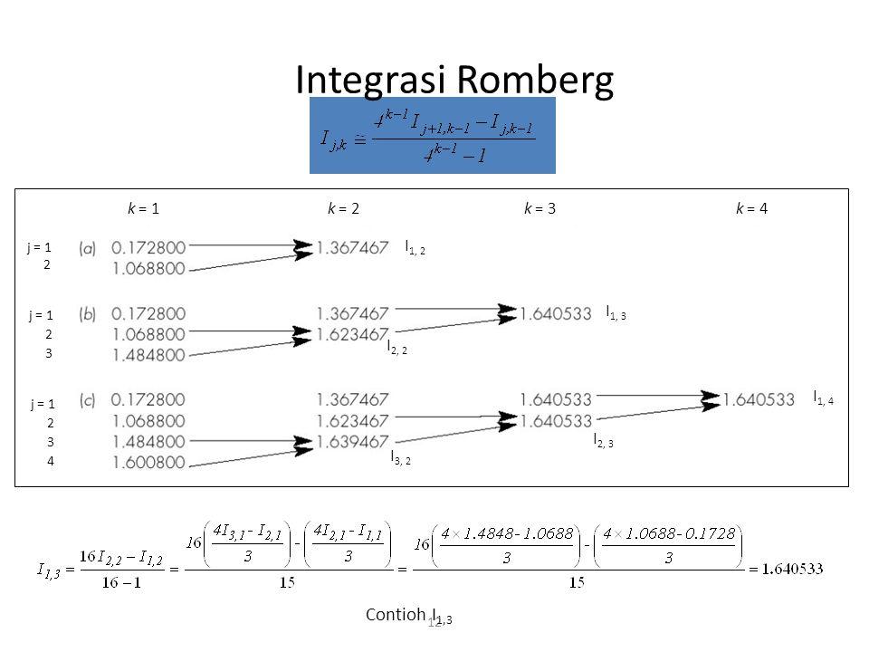 12 Integrasi Romberg Contioh I 1,3 k = 1 k = 2 k = 3 k = 4 j = 1 2 j = 1 2 3 j = 1 2 3 4 I 1, 2 I 1, 3 I 1, 4 I 2, 3 I 2, 2 I 3, 2