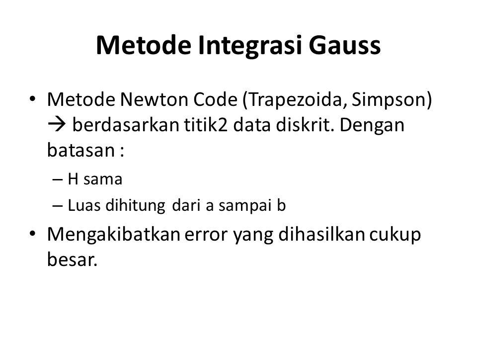 Metode Integrasi Gauss Metode Newton Code (Trapezoida, Simpson)  berdasarkan titik2 data diskrit. Dengan batasan : – H sama – Luas dihitung dari a sa