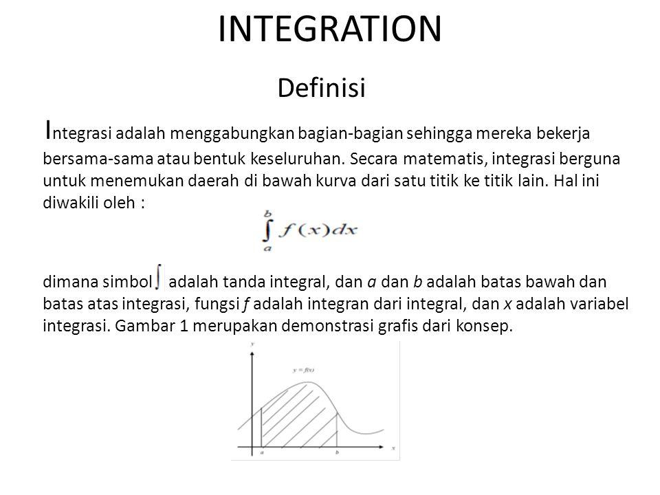 INTEGRATION Definisi I ntegrasi adalah menggabungkan bagian-bagian sehingga mereka bekerja bersama-sama atau bentuk keseluruhan. Secara matematis, int
