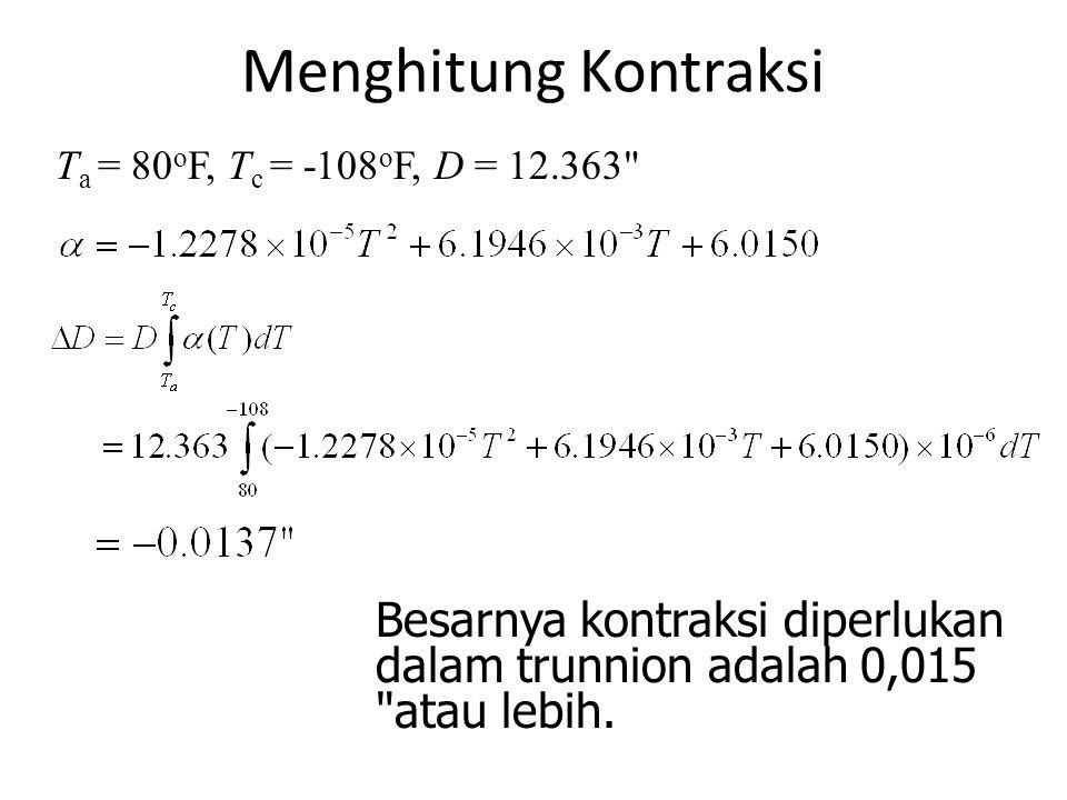 Menghitung Kontraksi T a = 80 o F, T c = -108 o F, D = 12.363 Besarnya kontraksi diperlukan dalam trunnion adalah 0,015 atau lebih.