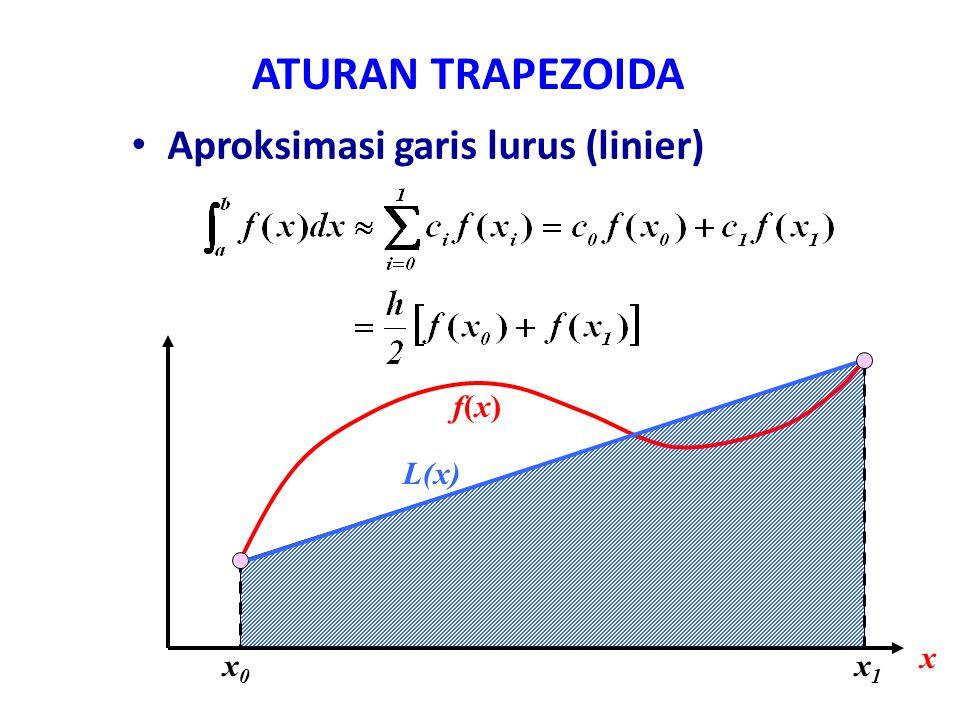ATURAN TRAPEZOIDA Aproksimasi garis lurus (linier) x0x0 x1x1 x f(x)f(x) L(x)