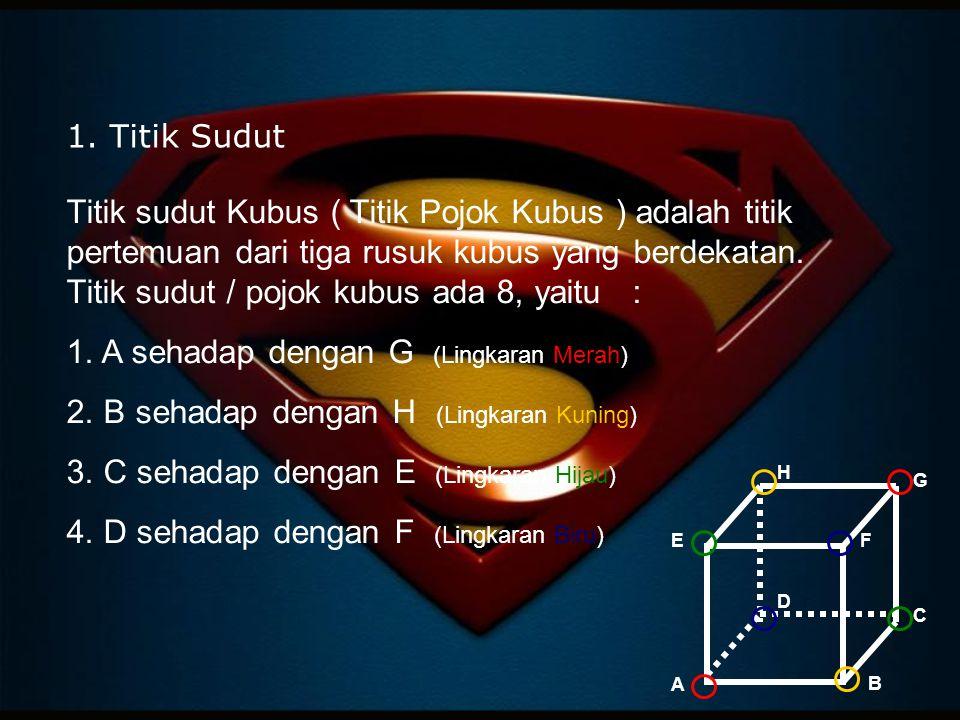 1. Titik Sudut Titik sudut Kubus ( Titik Pojok Kubus ) adalah titik pertemuan dari tiga rusuk kubus yang berdekatan. Titik sudut / pojok kubus ada 8,