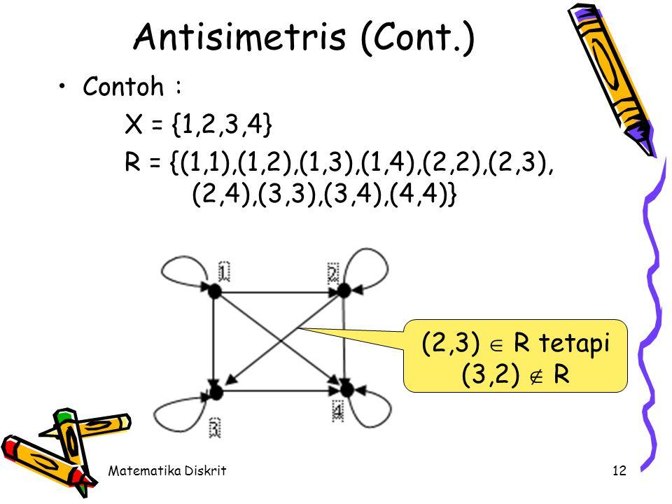 Matematika Diskrit12 Antisimetris (Cont.) Contoh : X = {1,2,3,4} R = {(1,1),(1,2),(1,3),(1,4),(2,2),(2,3), (2,4),(3,3),(3,4),(4,4)} (2,3)  R tetapi (3,2)  R
