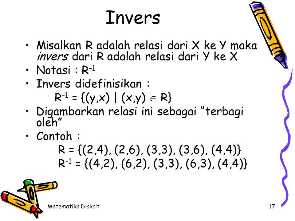 Matematika Diskrit17 Invers Misalkan R adalah relasi dari X ke Y maka invers dari R adalah relasi dari Y ke X Notasi : R -1 Invers didefinisikan : R -1 = {(y,x) | (x,y)  R} Digambarkan relasi ini sebagai terbagi oleh Contoh : R = {(2,4), (2,6), (3,3), (3,6), (4,4)} R -1 = {(4,2), (6,2), (3,3), (6,3), (4,4)}