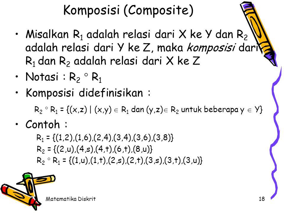 Matematika Diskrit18 Komposisi (Composite) Misalkan R 1 adalah relasi dari X ke Y dan R 2 adalah relasi dari Y ke Z, maka komposisi dari R 1 dan R 2 adalah relasi dari X ke Z Notasi : R 2  R 1 Komposisi didefinisikan : R 2  R 1 = {(x,z) | (x,y)  R 1 dan (y,z)  R 2 untuk beberapa y  Y} Contoh : R 1 = {(1,2),(1,6),(2,4),(3,4),(3,6),(3,8)} R 2 = {(2,u),(4,s),(4,t),(6,t),(8,u)} R 2  R 1 = {(1,u),(1,t),(2,s),(2,t),(3,s),(3,t),(3,u)}
