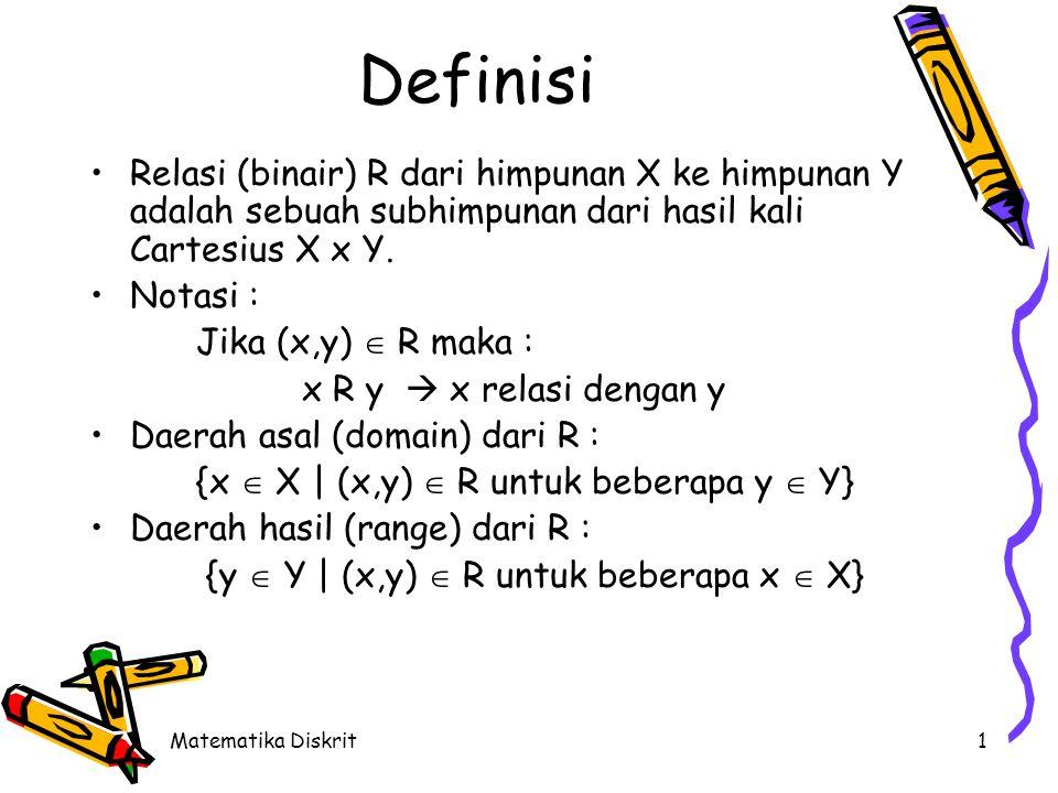 1 Definisi Relasi (binair) R dari himpunan X ke himpunan Y adalah sebuah subhimpunan dari hasil kali Cartesius X x Y.