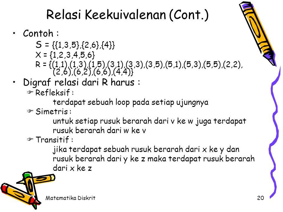 Matematika Diskrit20 Contoh : S = {{1,3,5},{2,6},{4}} X = {1,2,3,4,5,6} R = {(1,1),(1,3),(1,5),(3,1),(3,3),(3,5),(5,1),(5,3),(5,5),(2,2), (2,6),(6,2),(6,6),(4,4)} Digraf relasi dari R harus :  Refleksif : terdapat sebuah loop pada setiap ujungnya  Simetris : untuk setiap rusuk berarah dari v ke w juga terdapat rusuk berarah dari w ke v  Transitif : jika terdapat sebuah rusuk berarah dari x ke y dan rusuk berarah dari y ke z maka terdapat rusuk berarah dari x ke z Relasi Keekuivalenan (Cont.)