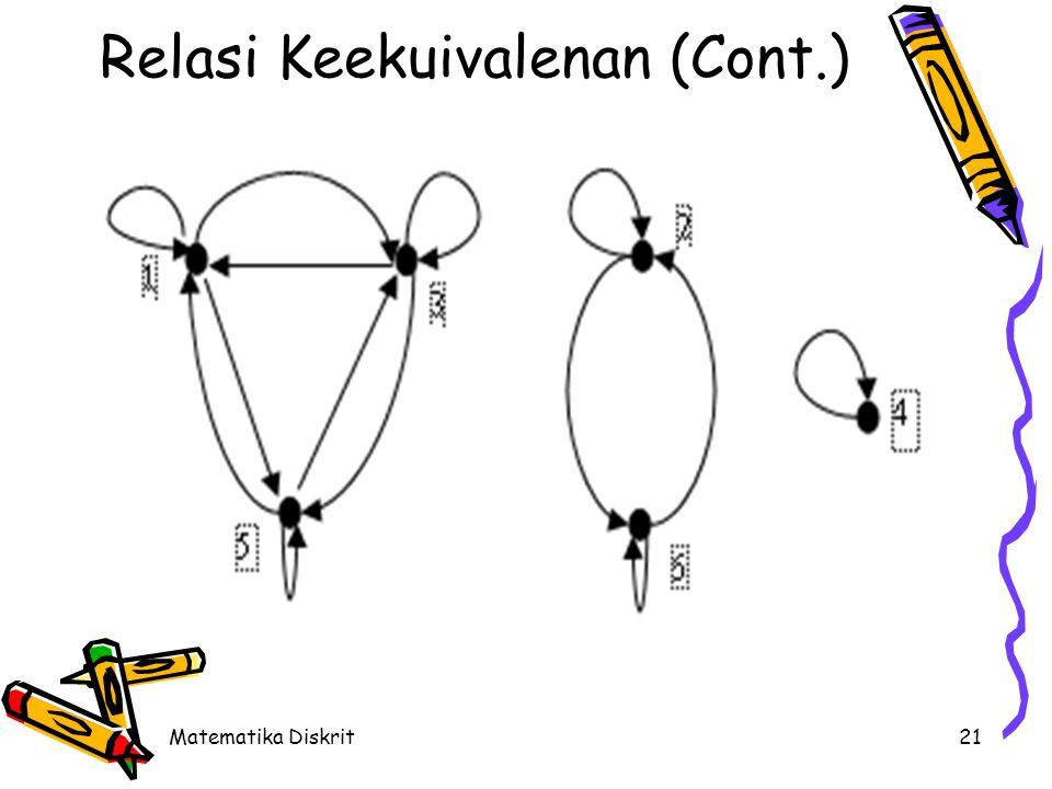 Matematika Diskrit21 Relasi Keekuivalenan (Cont.)