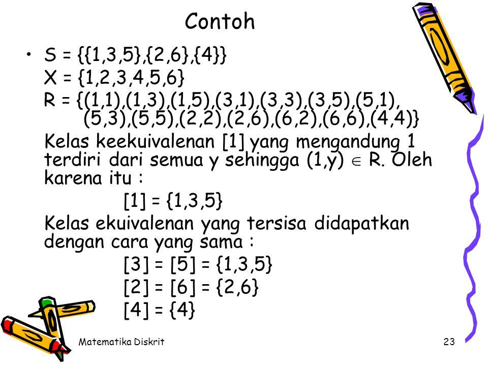 Matematika Diskrit23 Contoh S = {{1,3,5},{2,6},{4}} X = {1,2,3,4,5,6} R = {(1,1),(1,3),(1,5),(3,1),(3,3),(3,5),(5,1), (5,3),(5,5),(2,2),(2,6),(6,2),(6,6),(4,4)} Kelas keekuivalenan [1] yang mengandung 1 terdiri dari semua y sehingga (1,y)  R.