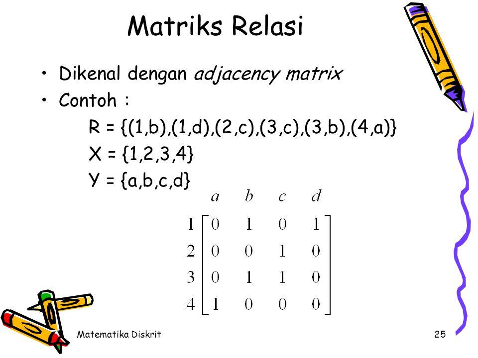 Matematika Diskrit25 Matriks Relasi Dikenal dengan adjacency matrix Contoh : R = {(1,b),(1,d),(2,c),(3,c),(3,b),(4,a)} X = {1,2,3,4} Y = {a,b,c,d}