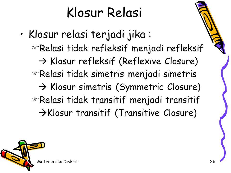 Matematika Diskrit26 Klosur Relasi Klosur relasi terjadi jika :  Relasi tidak refleksif menjadi refleksif  Klosur refleksif (Reflexive Closure)  Relasi tidak simetris menjadi simetris  Klosur simetris (Symmetric Closure)  Relasi tidak transitif menjadi transitif  Klosur transitif (Transitive Closure)