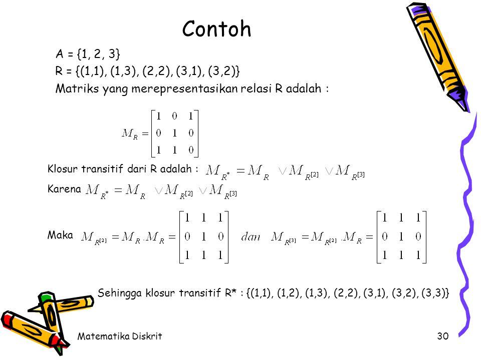 Matematika Diskrit30 Contoh A = {1, 2, 3} R = {(1,1), (1,3), (2,2), (3,1), (3,2)} Matriks yang merepresentasikan relasi R adalah : Klosur transitif dari R adalah : Karena Maka Sehingga klosur transitif R* : {(1,1), (1,2), (1,3), (2,2), (3,1), (3,2), (3,3)}