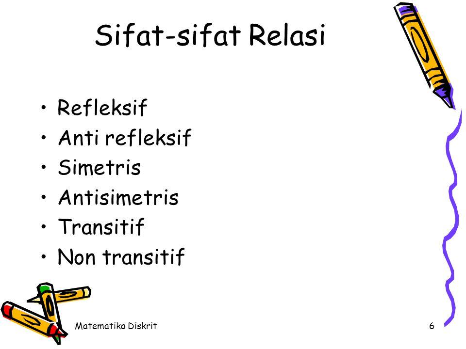 Matematika Diskrit6 Sifat-sifat Relasi Refleksif Anti refleksif Simetris Antisimetris Transitif Non transitif
