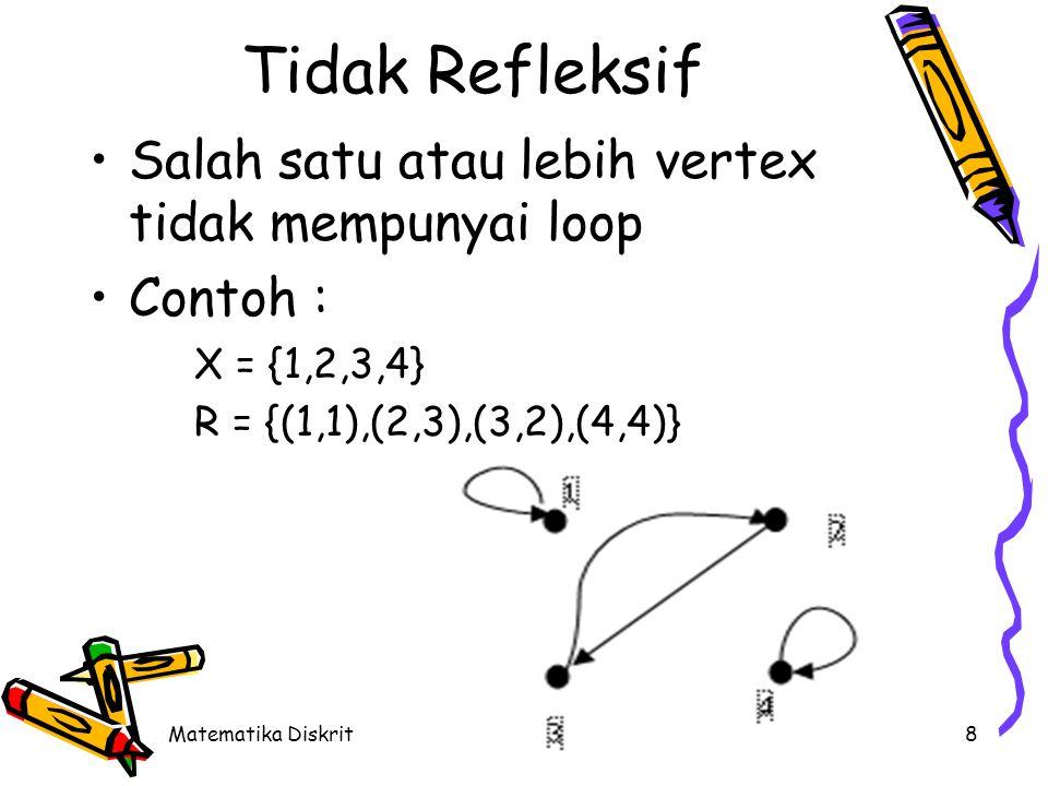 Matematika Diskrit8 Tidak Refleksif Salah satu atau lebih vertex tidak mempunyai loop Contoh : X = {1,2,3,4} R = {(1,1),(2,3),(3,2),(4,4)}